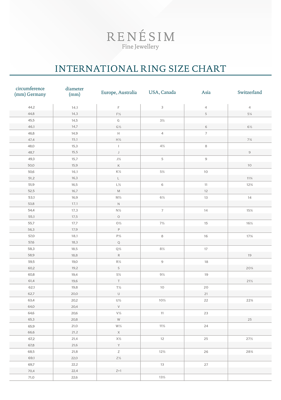 International Ring Size Chart